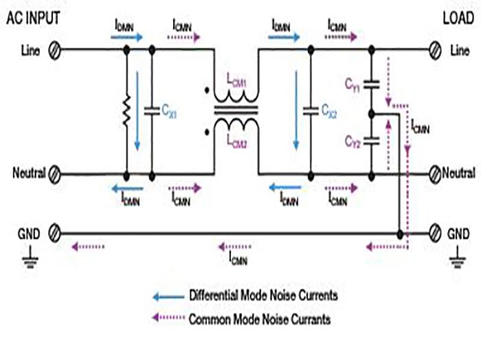 مدار داخلینویز الکترومغناطیسی